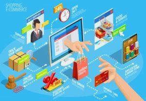 6246Desarrollo E-commerce.