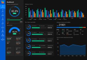 6236Análisis de datos y Generación de Dashboard